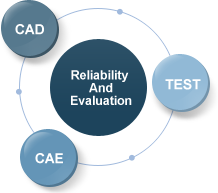 Reliability And Evaluation. cad. cae. test